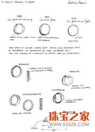 顶级珠宝设计师设计手稿解密